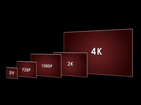 Độ phân giải màn hình là gì? So sánh màn hình Full HD, 2K và 4K 1